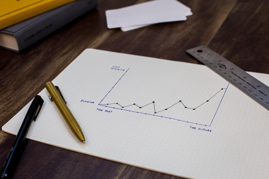 Ten Sales Forecasting Tools that Every Tech Sales Team Needs